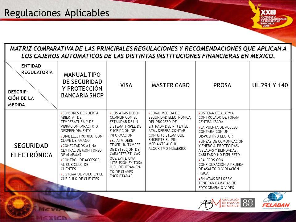 Regulaciones Aplicables MATRIZ COMPARATIVA DE LAS PRINCIPALES REGULACIONES Y RECOMENDACIONES QUE APLICAN A LOS CAJEROS AUTOMATICOS DE LAS DISTINTAS IN
