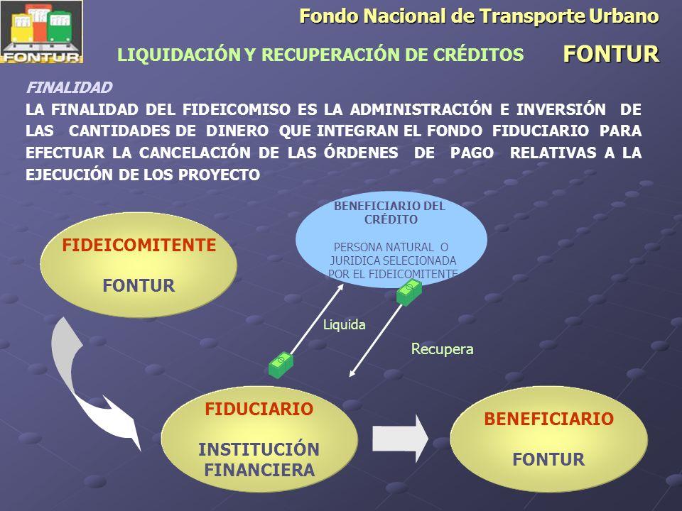FIDEICOMITENTE FONTUR FIDUCIARIO Institución financiera BENEFICIARIO FONTUR MODERNIZACIÓN DE FLOTAS RECURSOS RECUPERACIÓN INTERESES CONCESIONARIO BENEFICIARIO DE LOS CREDITOS TRANSPORTISTAS VENTA CON RESERVA DE DOMINIO UNIDAD DE TRANSPORTE CANCELA CUOTAS DE LOS FINANCIAMIENTOS OTORGA CRÉDITOS PARA UNIDADES Y PRÉSTAMO FINANCIAMIENTO POLIZA DE SEGUROS PAGA PRECIO DE LA CESIÓN Fondo Nacional de Transporte Urbano FONTUR