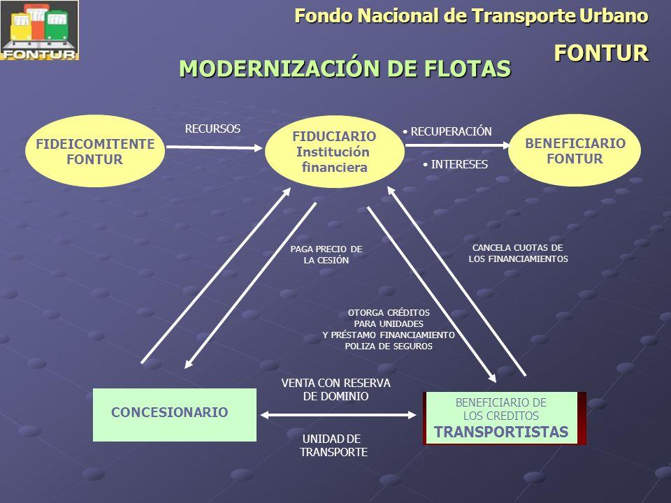 Banco Nacional de la Vivienda BANAVIH Bs.