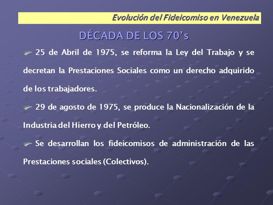 Conversión de Deuda Externa en Inversión, refinanciamiento de la Deuda Pública Externa Venezolana.