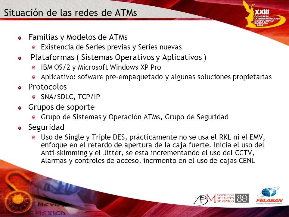 Situación de las redes de ATMs Familias y Modelos de ATMs Existencia de Series previas y Series nuevas Plataformas ( Sistemas Operativos y Aplicativos