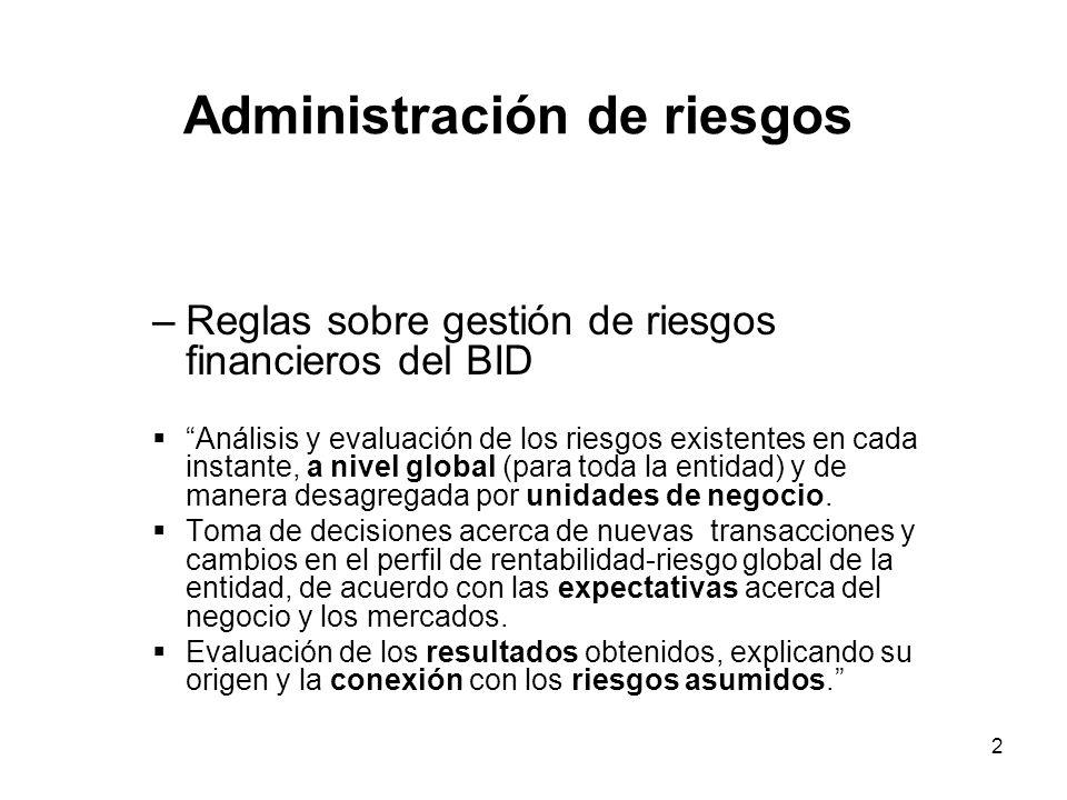 2 Administración de riesgos –Reglas sobre gestión de riesgos financieros del BID Análisis y evaluación de los riesgos existentes en cada instante, a n