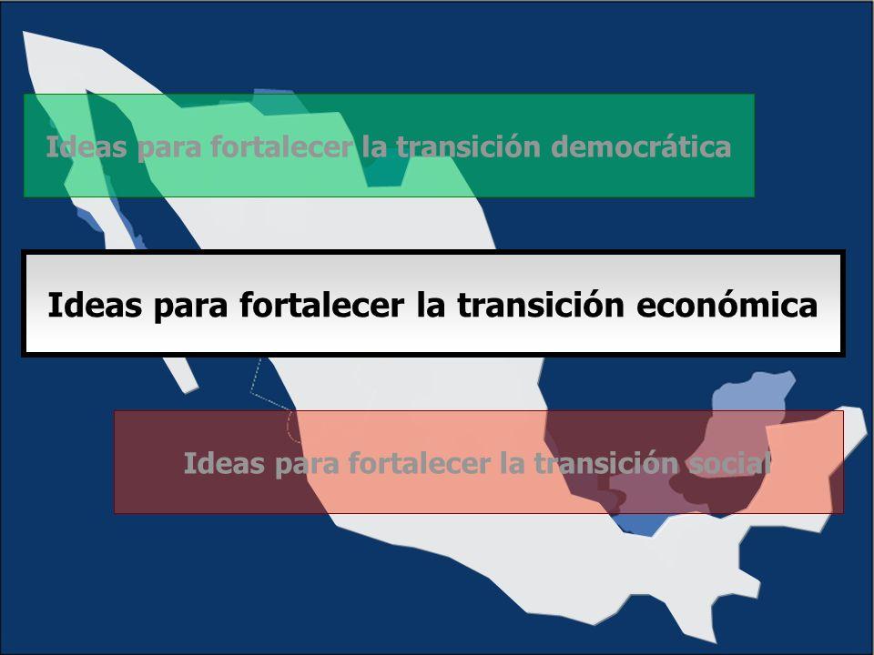 Ideas para fortalecer la transición económica Ideas para fortalecer la transición democrática Ideas para fortalecer la transición social