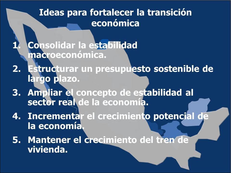 Ideas para fortalecer la transición económica 1.Consolidar la estabilidad macroeconómica.