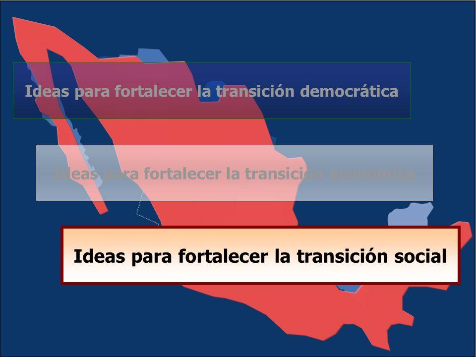 Ideas para fortalecer la transición democrática Ideas para fortalecer la transición económica Ideas para fortalecer la transición social