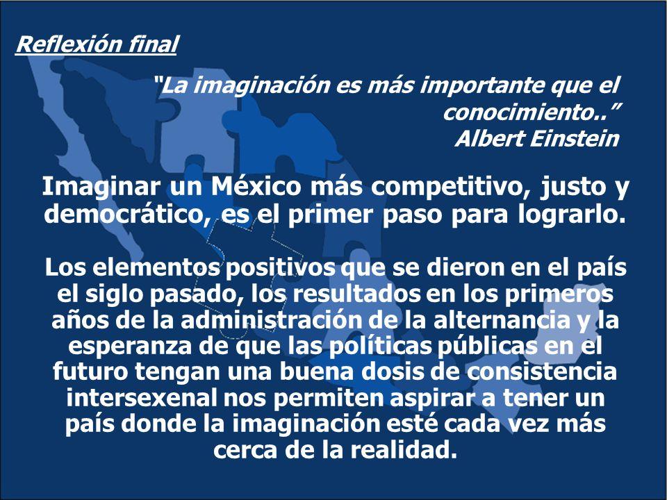 Imaginar un México más competitivo, justo y democrático, es el primer paso para lograrlo.
