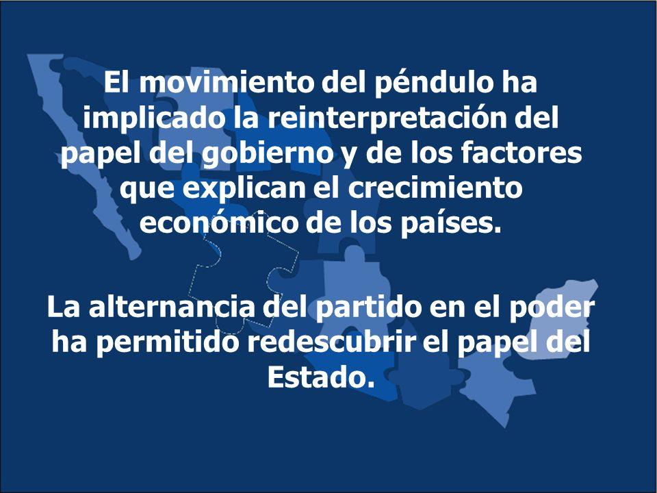 El movimiento del péndulo ha implicado la reinterpretación del papel del gobierno y de los factores que explican el crecimiento económico de los países.