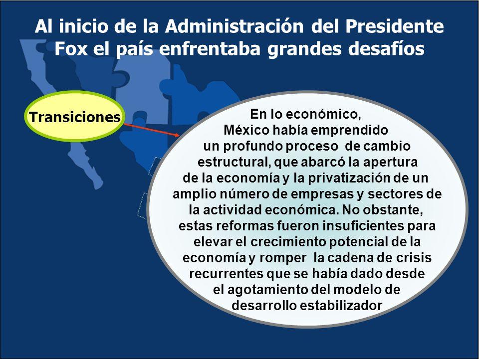 Al inicio de la Administración del Presidente Fox el país enfrentaba grandes desafíos Transiciones En lo económico, México había emprendido un profundo proceso de cambio estructural, que abarcó la apertura de la economía y la privatización de un amplio número de empresas y sectores de la actividad económica.