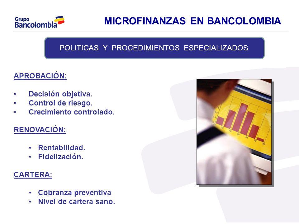POLITICAS Y PROCEDIMIENTOS ESPECIALIZADOS MICROFINANZAS EN BANCOLOMBIA APROBACIÓN: Decisión objetiva. Control de riesgo. Crecimiento controlado. RENOV