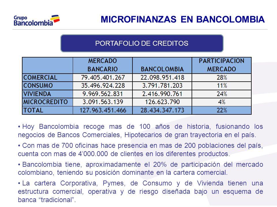MICROFINANZAS EN BANCOLOMBIA Hoy Bancolombia recoge mas de 100 años de historia, fusionando los negocios de Bancos Comerciales, Hipotecarios de gran t