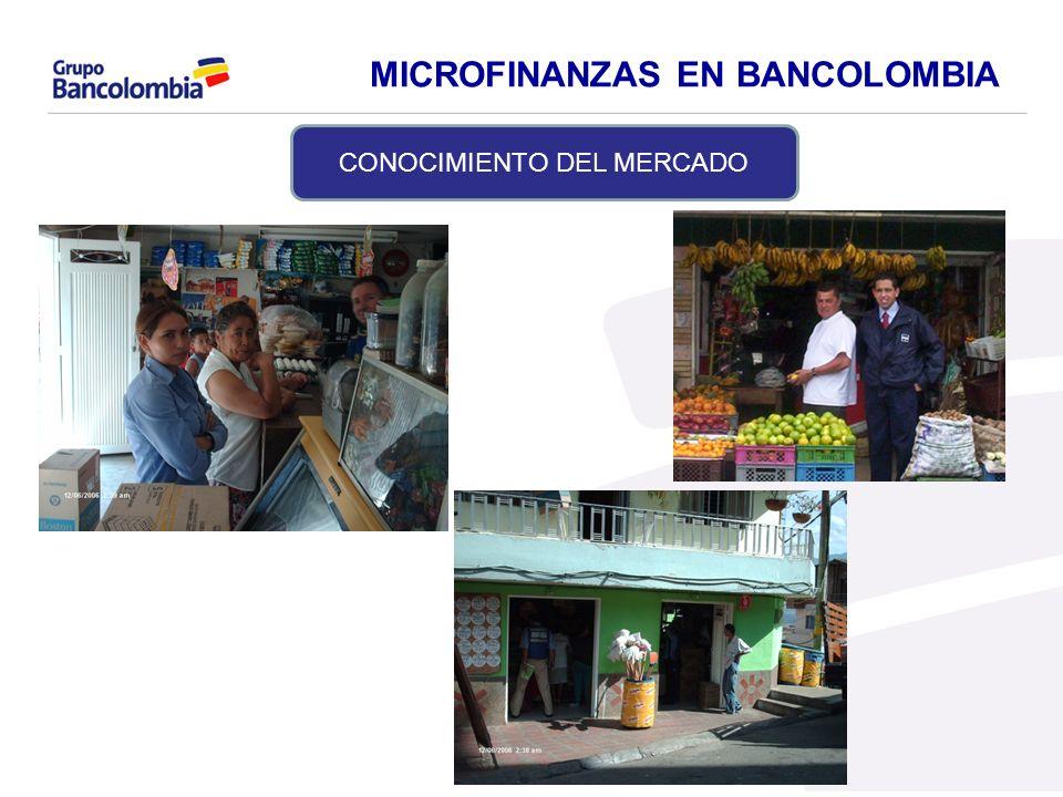 CONOCIMIENTO DEL MERCADO MICROFINANZAS EN BANCOLOMBIA