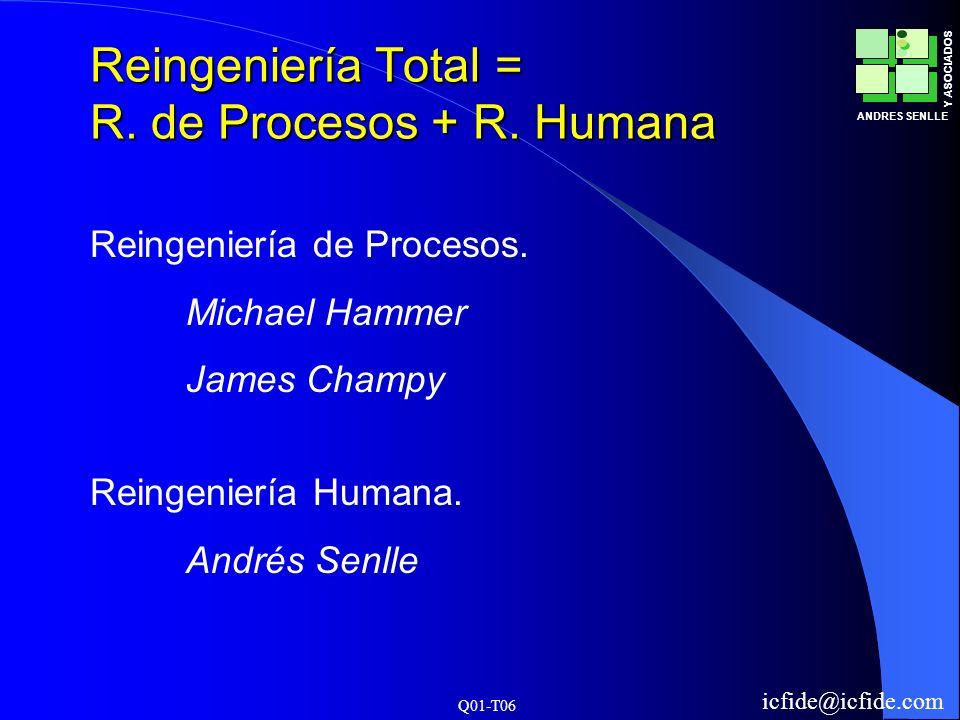 Q01-T06 ANDRES SENLLE Y ASOCIADOS icfide@icfide.com Reingeniería Total = R. de Procesos + R. Humana Reingeniería de Procesos. Michael Hammer James Cha