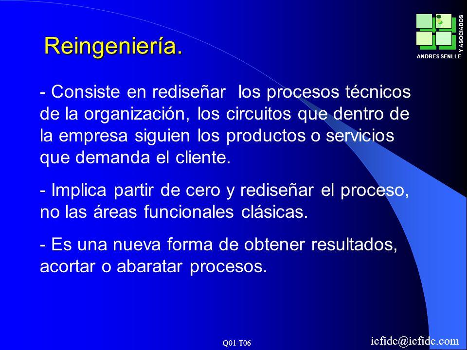 Q01-T06 ANDRES SENLLE Y ASOCIADOS icfide@icfide.com Reingeniería. - Consiste en rediseñar los procesos técnicos de la organización, los circuitos que