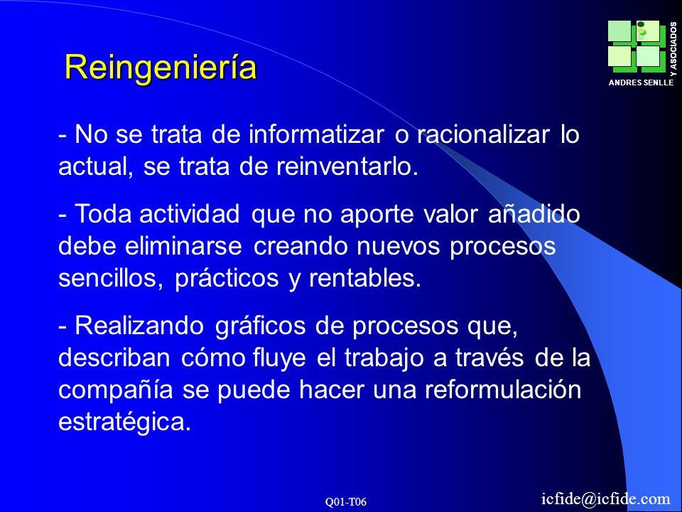 Q01-T06 ANDRES SENLLE Y ASOCIADOS icfide@icfide.com Reingeniería - No se trata de informatizar o racionalizar lo actual, se trata de reinventarlo. - T