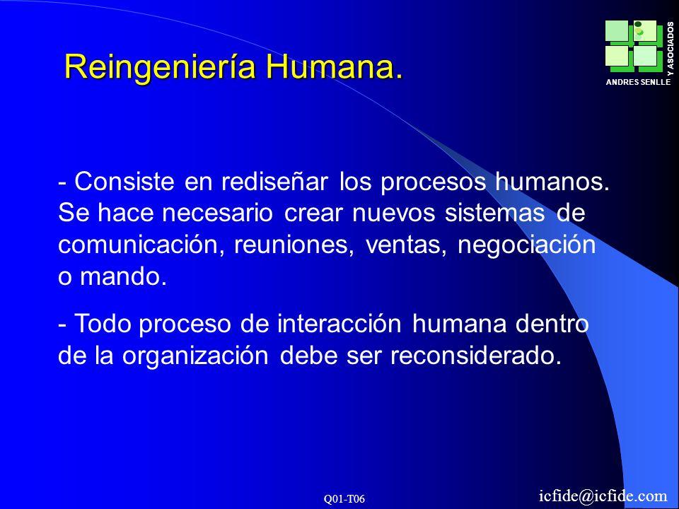 Q01-T06 ANDRES SENLLE Y ASOCIADOS icfide@icfide.com Reingeniería Humana. - Consiste en rediseñar los procesos humanos. Se hace necesario crear nuevos