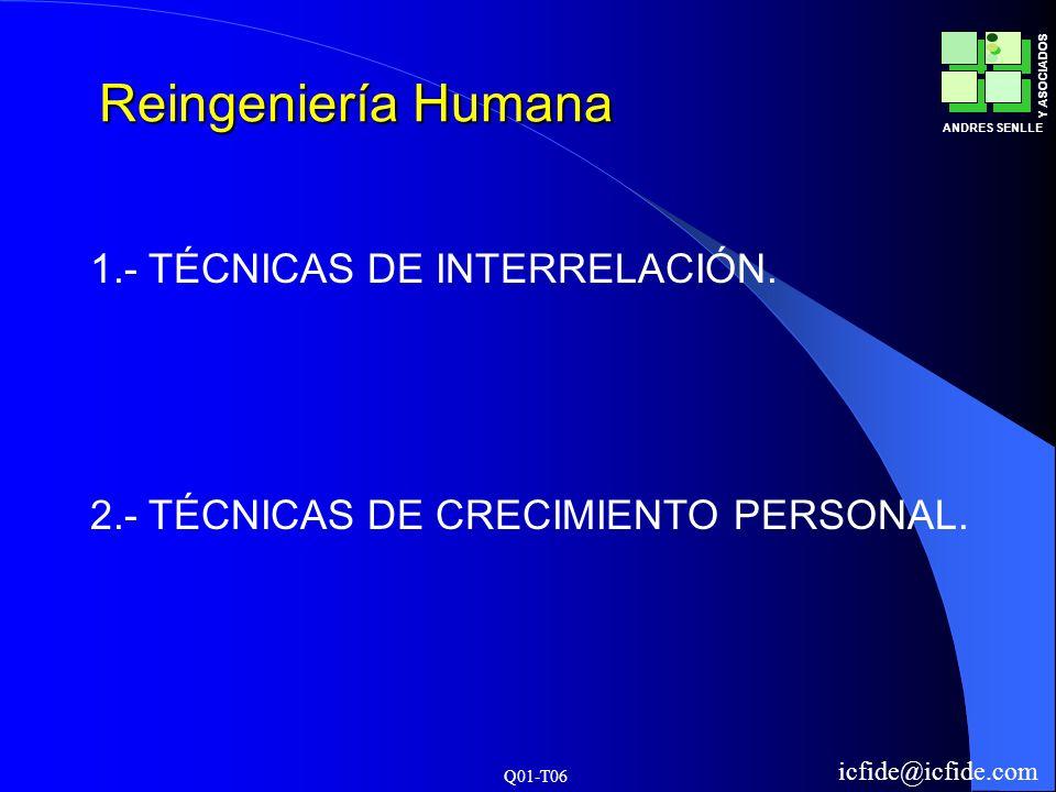 Q01-T06 ANDRES SENLLE Y ASOCIADOS icfide@icfide.com Reingeniería Humana 1.- TÉCNICAS DE INTERRELACIÓN. 2.- TÉCNICAS DE CRECIMIENTO PERSONAL.