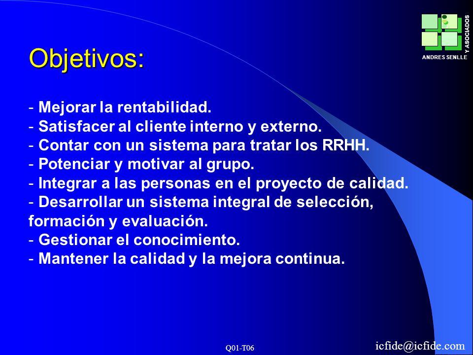 Q01-T06 ANDRES SENLLE Y ASOCIADOS icfide@icfide.com Objetivos: - Mejorar la rentabilidad. - Satisfacer al cliente interno y externo. - Contar con un s