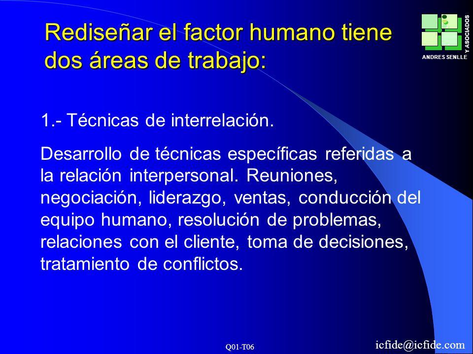 Q01-T06 ANDRES SENLLE Y ASOCIADOS icfide@icfide.com Rediseñar el factor humano tiene dos áreas de trabajo: 1.- Técnicas de interrelación. Desarrollo d
