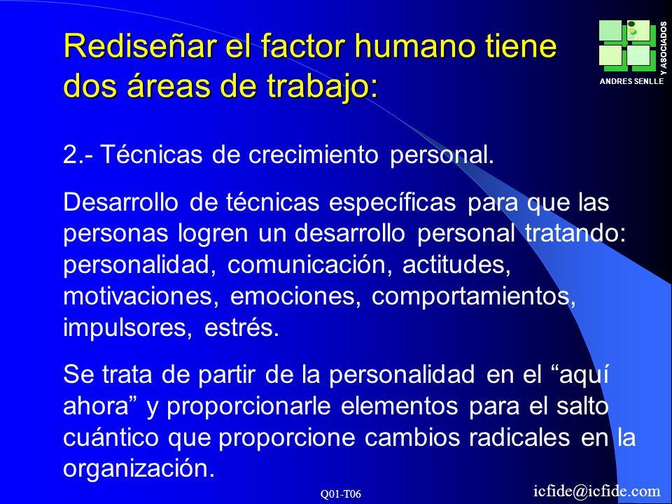 Q01-T06 ANDRES SENLLE Y ASOCIADOS icfide@icfide.com Rediseñar el factor humano tiene dos áreas de trabajo: 2.- Técnicas de crecimiento personal. Desar