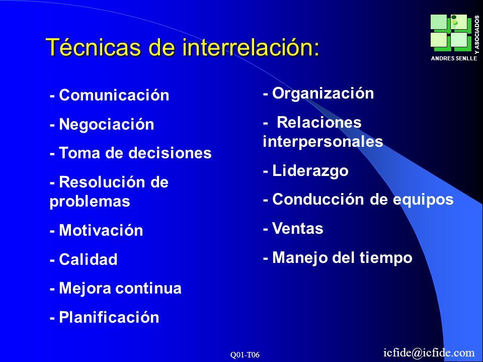 Q01-T06 ANDRES SENLLE Y ASOCIADOS icfide@icfide.com Técnicas de interrelación: - Comunicación - Negociación - Toma de decisiones - Resolución de probl