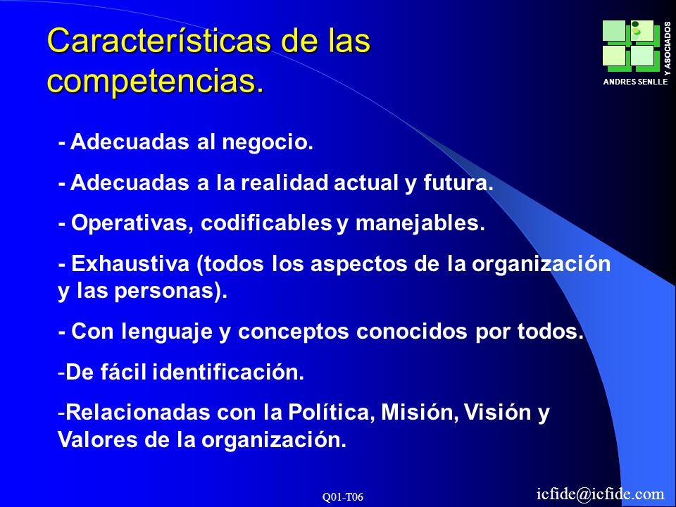 Q01-T06 ANDRES SENLLE Y ASOCIADOS icfide@icfide.com Características de las competencias. - Adecuadas al negocio. - Adecuadas a la realidad actual y fu