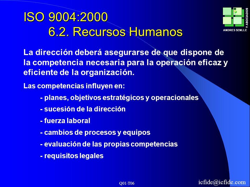 Q01-T06 ANDRES SENLLE Y ASOCIADOS icfide@icfide.com ISO 9004:2000 6.2. Recursos Humanos Las competencias influyen en: - planes, objetivos estratégicos