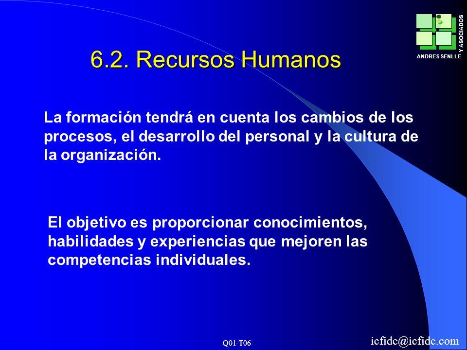 Q01-T06 ANDRES SENLLE Y ASOCIADOS icfide@icfide.com 6.2. Recursos Humanos La formación tendrá en cuenta los cambios de los procesos, el desarrollo del