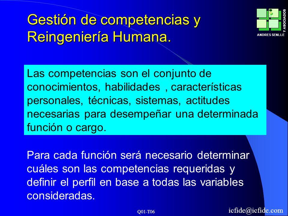Q01-T06 ANDRES SENLLE Y ASOCIADOS icfide@icfide.com Gestión de competencias y Reingeniería Humana. Las competencias son el conjunto de conocimientos,