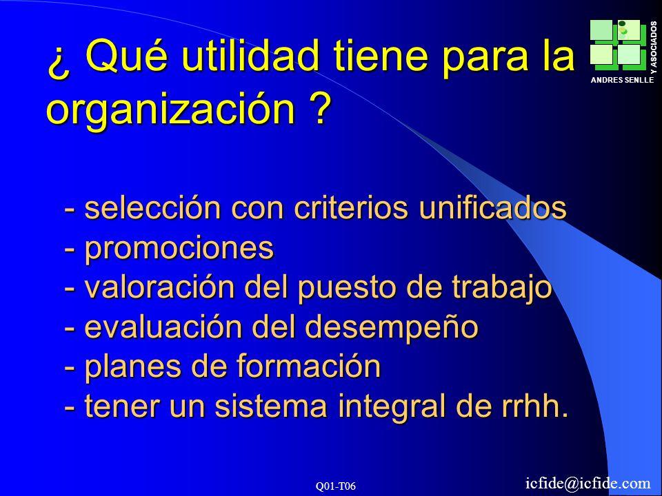 Q01-T06 ANDRES SENLLE Y ASOCIADOS icfide@icfide.com ¿ Qué utilidad tiene para la organización ? - selección con criterios unificados - promociones - v