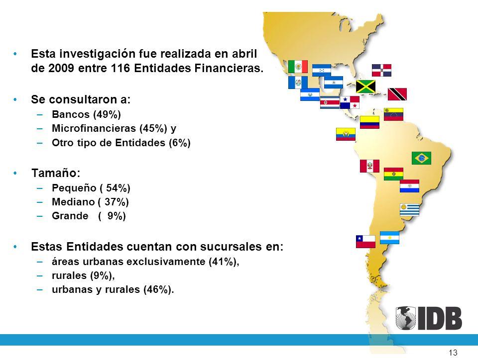 13 Esta investigación fue realizada en abril de 2009 entre 116 Entidades Financieras.