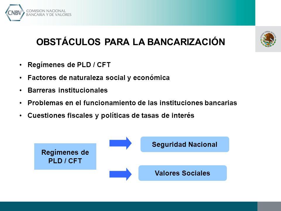 OBSTÁCULOS PARA LA BANCARIZACIÓN Regímenes de PLD / CFT Factores de naturaleza social y económica Barreras institucionales Problemas en el funcionamie