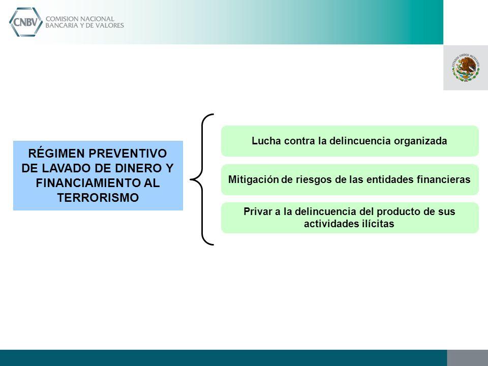RÉGIMEN PREVENTIVO DE LAVADO DE DINERO Y FINANCIAMIENTO AL TERRORISMO Lucha contra la delincuencia organizada Mitigación de riesgos de las entidades f