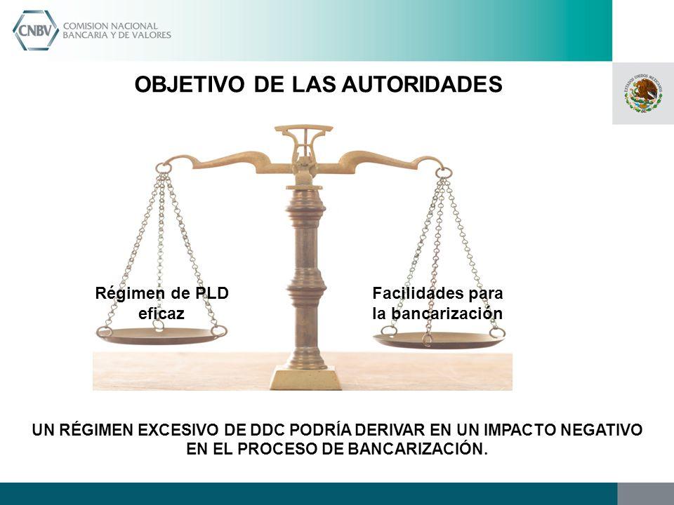 OBJETIVO DE LAS AUTORIDADES Régimen de PLD eficaz Facilidades para la bancarización UN RÉGIMEN EXCESIVO DE DDC PODRÍA DERIVAR EN UN IMPACTO NEGATIVO E