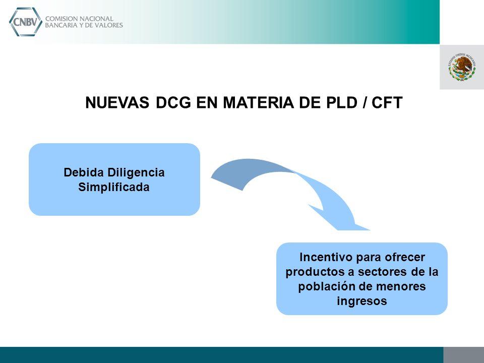 NUEVAS DCG EN MATERIA DE PLD / CFT Debida Diligencia Simplificada Incentivo para ofrecer productos a sectores de la población de menores ingresos