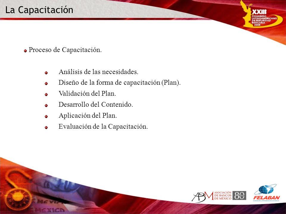 Proceso de Capacitación. Análisis de las necesidades. Diseño de la forma de capacitación (Plan). Validación del Plan. Desarrollo del Contenido. Aplica