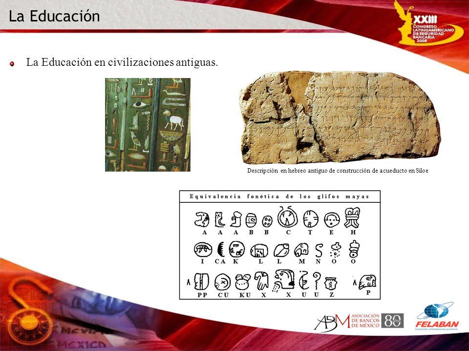 La Educación en civilizaciones antiguas. La Educación Descripción en hebreo antiguo de construcción de acueducto en Siloe