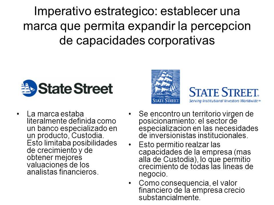 Imperativo estrategico: establecer una marca que permita expandir la percepcion de capacidades corporativas Se encontro un territorio virgen de posicionamiento: el sector de especializacion en las necesidades de inversionistas institucionales.