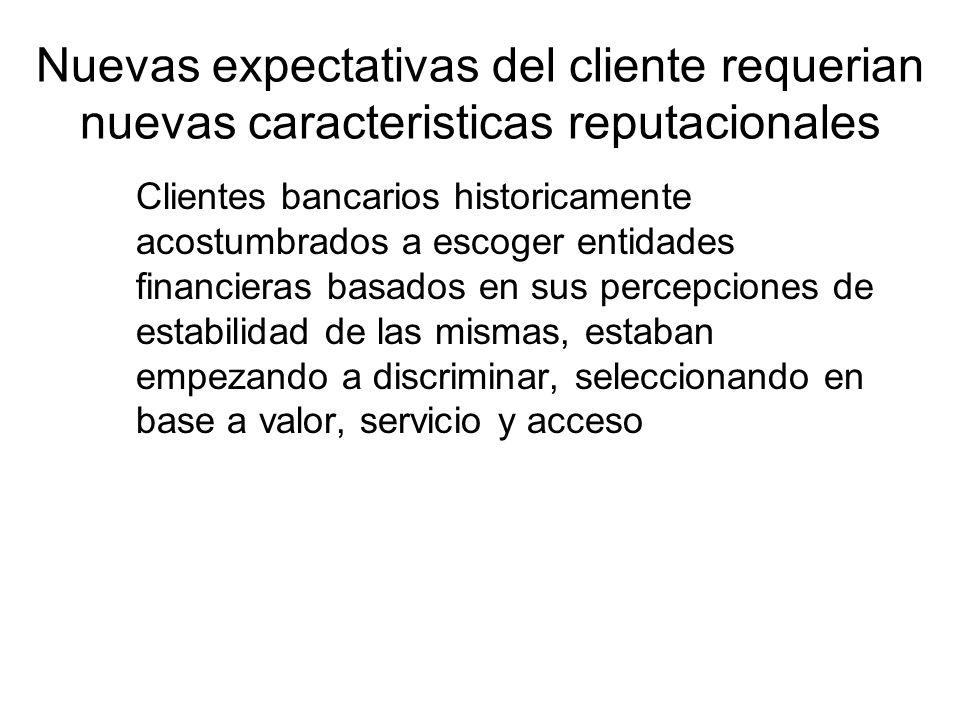Nuevas expectativas del cliente requerian nuevas caracteristicas reputacionales Clientes bancarios historicamente acostumbrados a escoger entidades fi