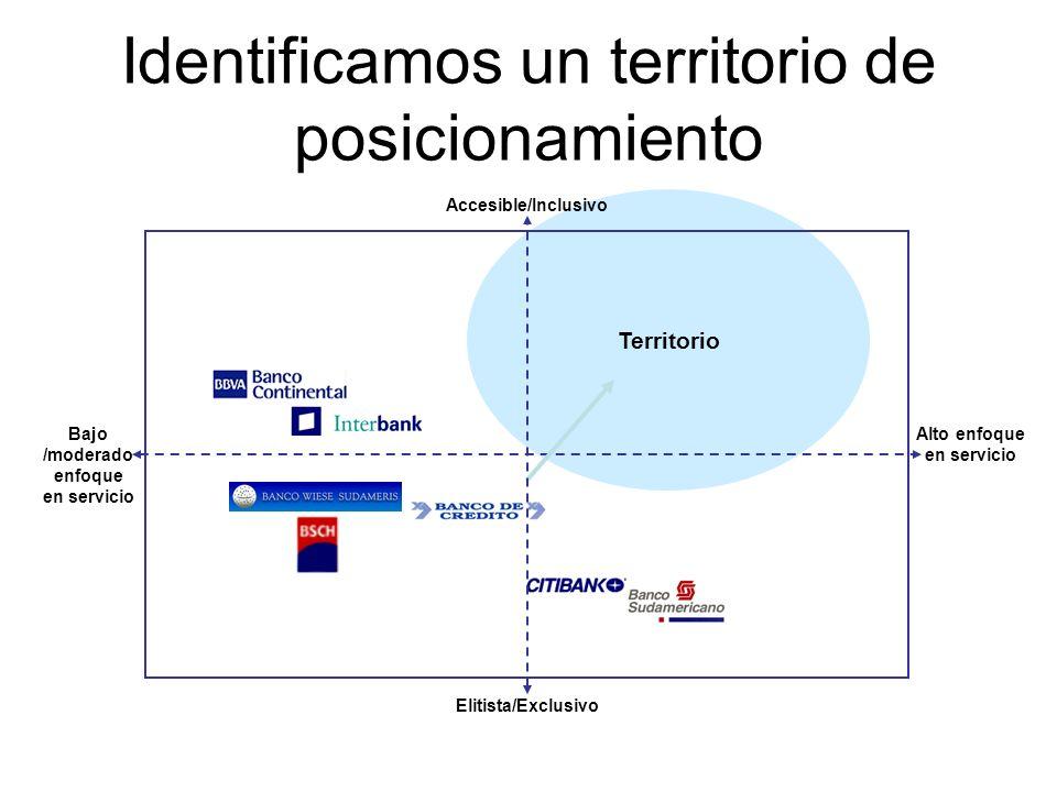 Territorio Identificamos un territorio de posicionamiento Bajo /moderado enfoque en servicio Alto enfoque en servicio Accesible/Inclusivo Elitista/Exclusivo