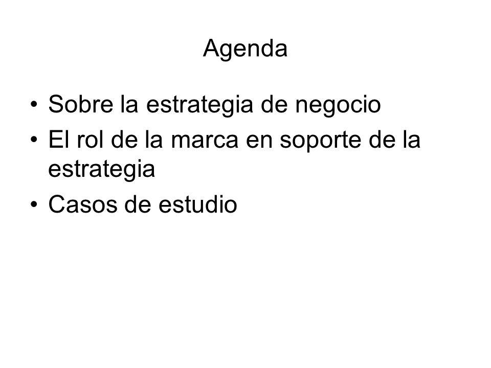 Agenda Sobre la estrategia de negocio El rol de la marca en soporte de la estrategia Casos de estudio