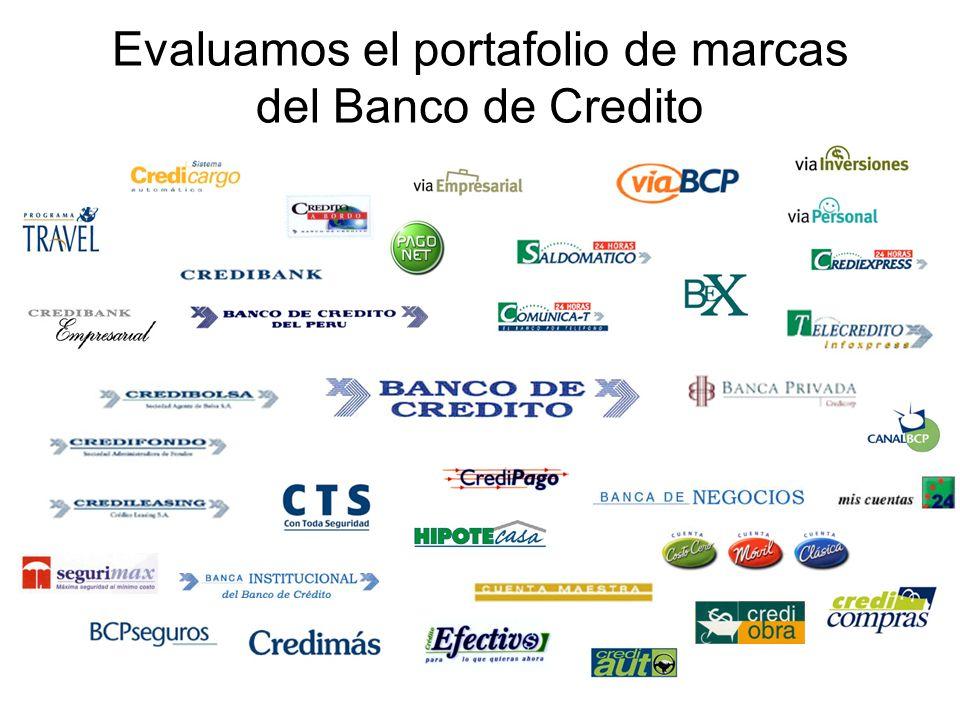 Evaluamos el portafolio de marcas del Banco de Credito