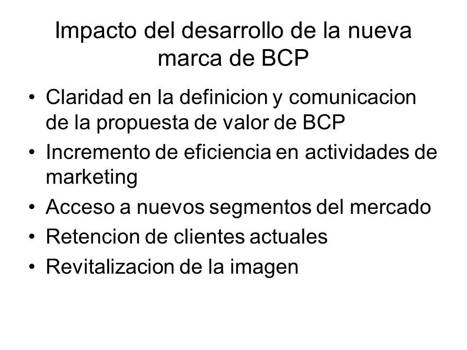 Impacto del desarrollo de la nueva marca de BCP Claridad en la definicion y comunicacion de la propuesta de valor de BCP Incremento de eficiencia en actividades de marketing Acceso a nuevos segmentos del mercado Retencion de clientes actuales Revitalizacion de la imagen