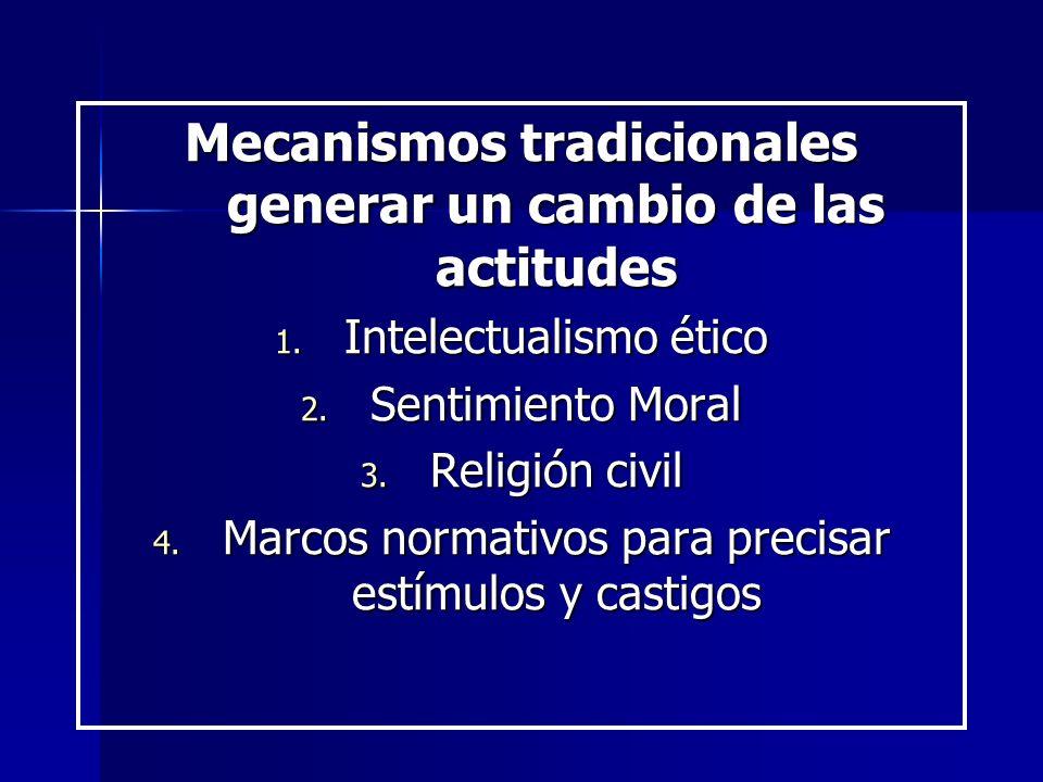 Mecanismos tradicionales generar un cambio de las actitudes 1. Intelectualismo ético 2. Sentimiento Moral 3. Religión civil 4. Marcos normativos para