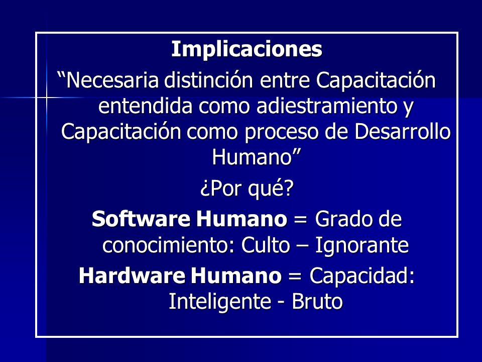 Implicaciones Necesaria distinción entre Capacitación entendida como adiestramiento y Capacitación como proceso de Desarrollo Humano ¿Por qué? Softwar