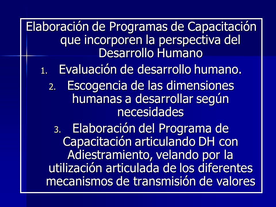 Elaboración de Programas de Capacitación que incorporen la perspectiva del Desarrollo Humano 1. Evaluación de desarrollo humano. 2. Escogencia de las