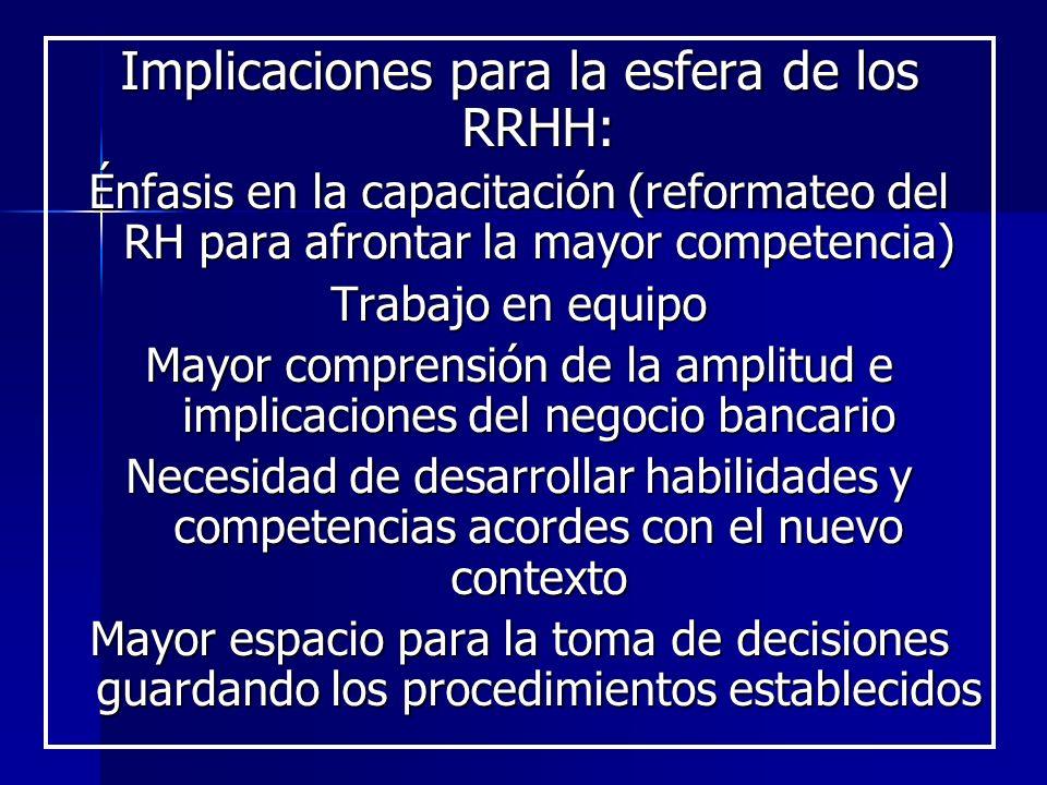 Implicaciones para la esfera de los RRHH: Énfasis en la capacitación (reformateo del RH para afrontar la mayor competencia) Trabajo en equipo Mayor co
