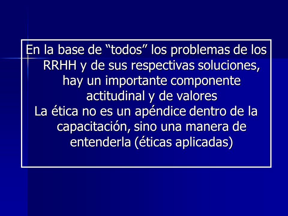 En la base de todos los problemas de los RRHH y de sus respectivas soluciones, hay un importante componente actitudinal y de valores La ética no es un