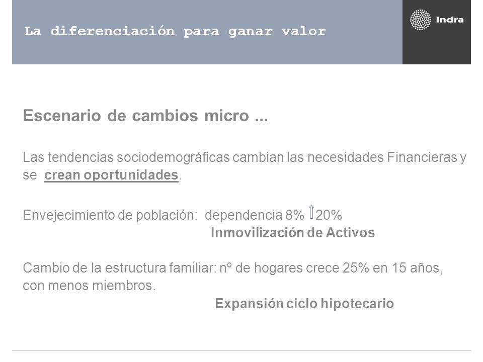 La diferenciación para ganar valor Escenario de cambios micro... Las tendencias sociodemográficas cambian las necesidades Financieras y se crean oport