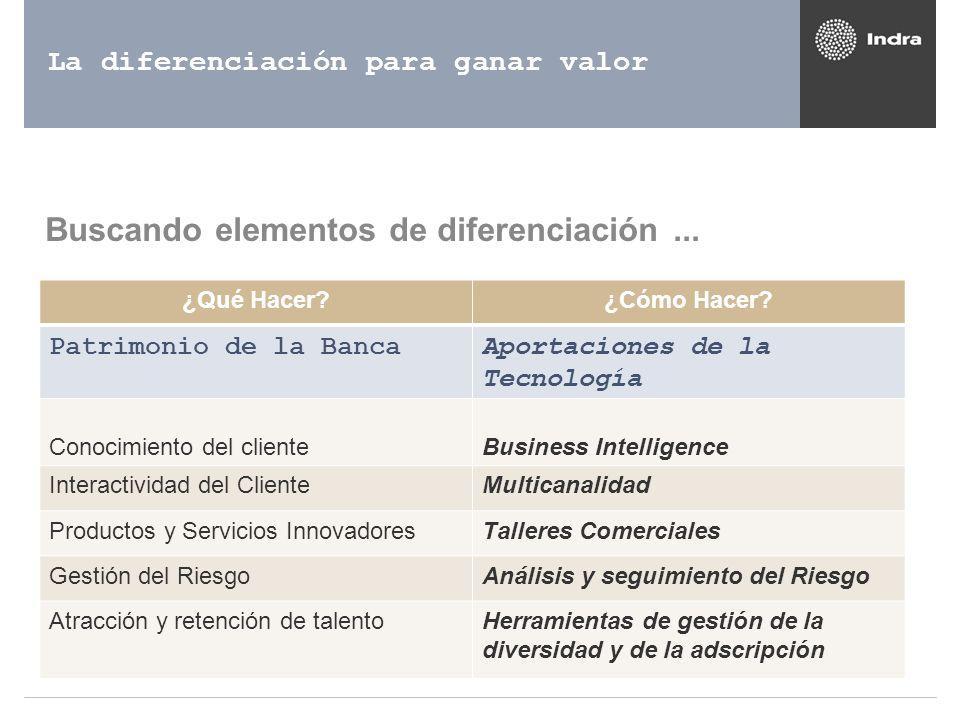 La diferenciación para ganar valor Buscando elementos de diferenciación... ¿Qué Hacer?¿Cómo Hacer? Patrimonio de la BancaAportaciones de la Tecnología