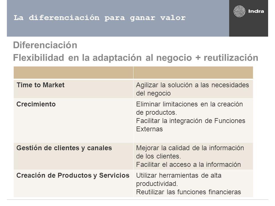 La diferenciación para ganar valor Diferenciación Flexibilidad en la adaptación al negocio + reutilización Time to MarketAgilizar la solución a las ne
